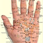 Just For You June – Day 17 – A Health Boosting Hand Massage!